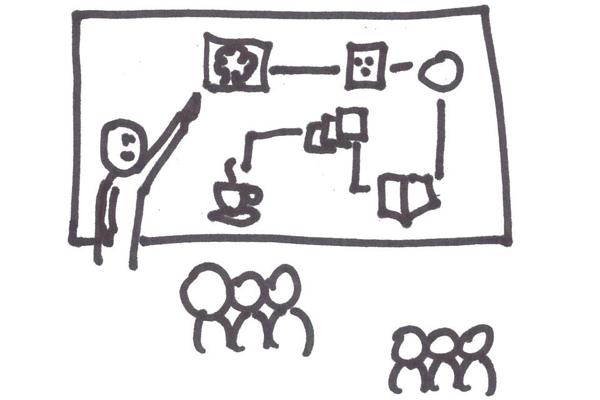 brug tegninger i klasselokalet og understøt undervisningen